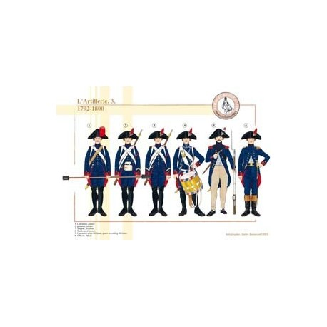 The French Artillery (3), 1792-1800