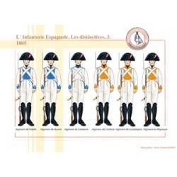 Die spanische Infanterie, die unverwechselbare (3), 1805