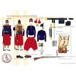 Le Légionnaire, revue de détails, 1860
