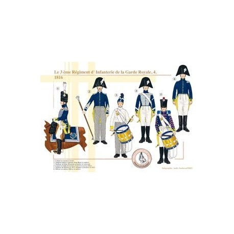 The 3rd French Royal Guard Infantry Regiment (4), 1816