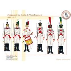 Infanterie des Herzogtums Würzburg (2), 1806-1812