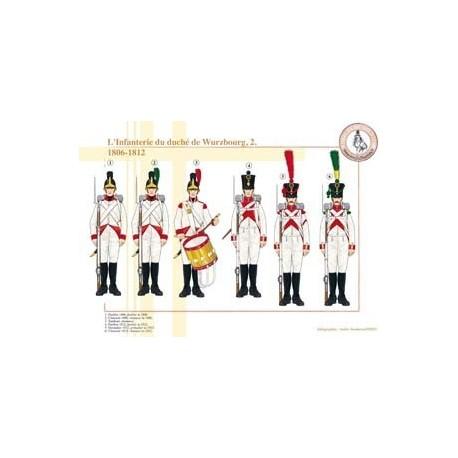L'Infanterie du duché de Wurzbourg (2), 1806-1812