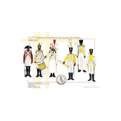 The 7th Infantry Regiment of the Kingdom of Naples, 1808-1815