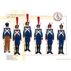 Die französische Fußartillerie (3), 1807-1815
