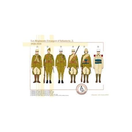 Les Régiments Etrangers d'Infanterie (2), 1920-1935