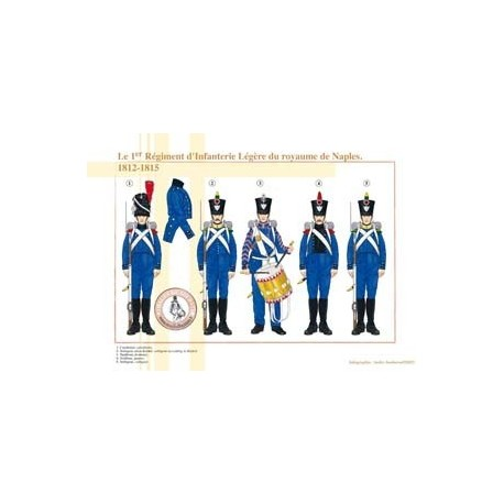 Le 1er Régiment d'Infanterie Légère du royaume de Naples, 1812-1815