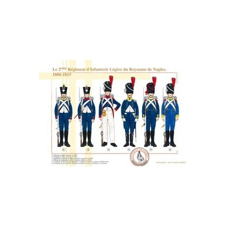 The 2nd Light Infantry Regiment of the Kingdom of Naples, 1806-1815