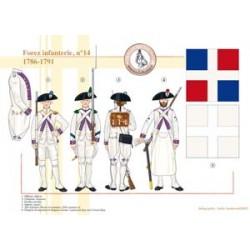 Forez infanterie, n°14, 1786-1791