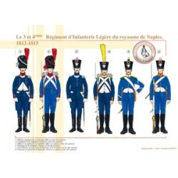 The 3rd and 4th Regiment of Light Infantry of the Kingdom of Naples, 1812-1815