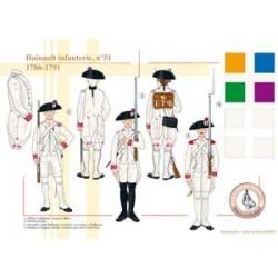 Hainault infantry n° 51, 1786-1791