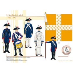 The French Foot Artillery, 1786-1791