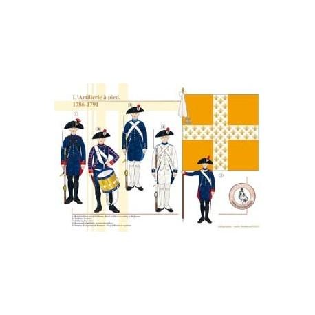 L'Artillerie à pied, 1786-1791