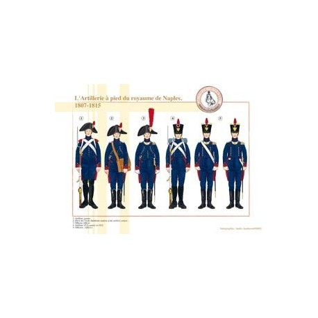 The Foot Artillery of the Kingdom of Naples, 1807-1815