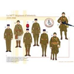 Das 94. französische Infanterieregiment, 1935-1940