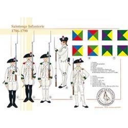 Saintonge Infanterie, 1786-1790