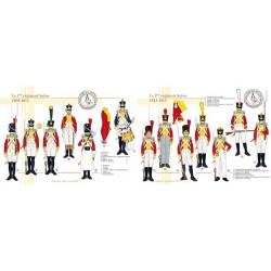 Le 1er régiment Suisse, 1808-1815