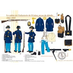 Le soldat de l'Infanterie de l'Union, revue de détails, 1861-1865