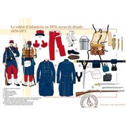 Le soldat d'infanterie en 1870, revue de détails, 1870-1871