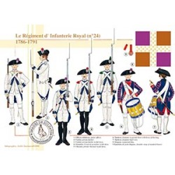 Le régiment d'infanterie royal n°24, 1786-1791