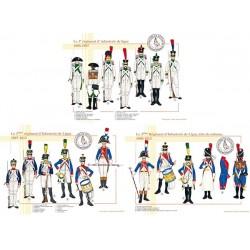 Le 3ème régiment d'infanterie de ligne, 1806-1813