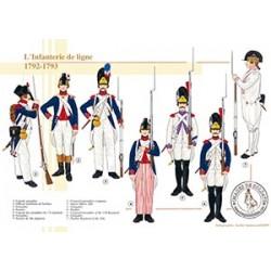 L'Infanterie de ligne, 1792-1793