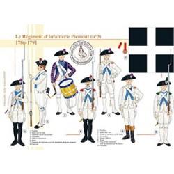 Le Régiment d'Infanterie Piémont (n°3), 1786-1791