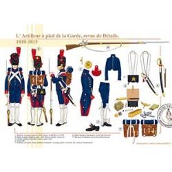 L'Artilleur à pied de La Garde, revue de Détails, 1810-1815