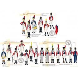 Le 2ème Régiment Suisse, 1808-1815