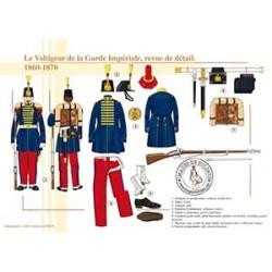 Le Voltigeur de la Garde Impériale, revue de détail, 1860-1870