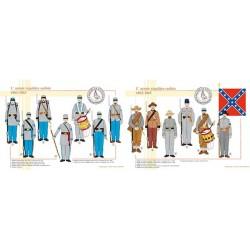 L'armée régulière sudiste, 1861-1865