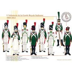 L'Infanterie de la Garde Royale Italienne, 1805-1812