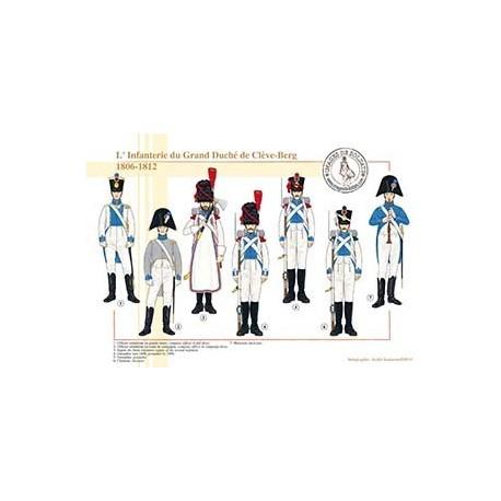 L'Infanterie du Grand Duché de Clève-Berg, 1806-1812