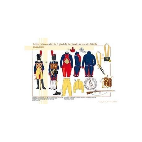 Le Gendarme d'élite à pied de la Garde, revue de détails, 1804-1806