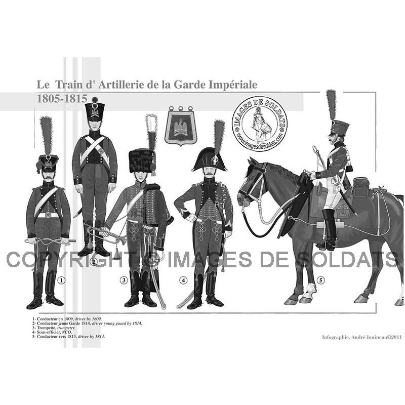 le train d artillerie de la garde imp riale 1804 1815. Black Bedroom Furniture Sets. Home Design Ideas